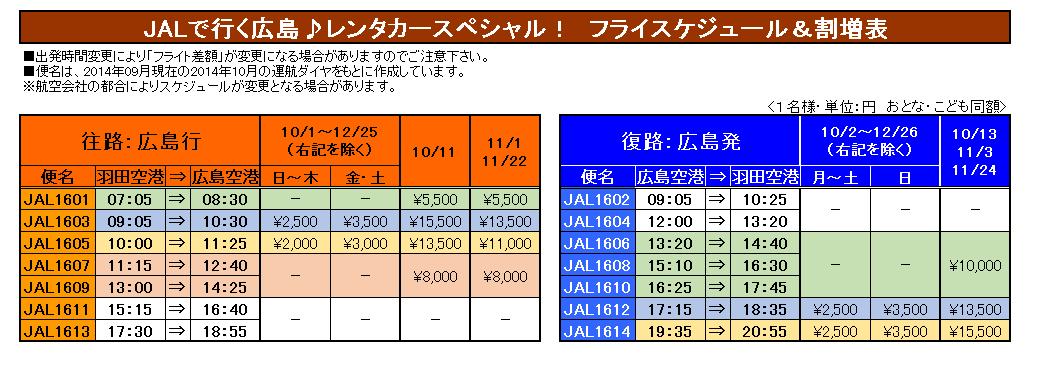JAL2014広島Rフライト
