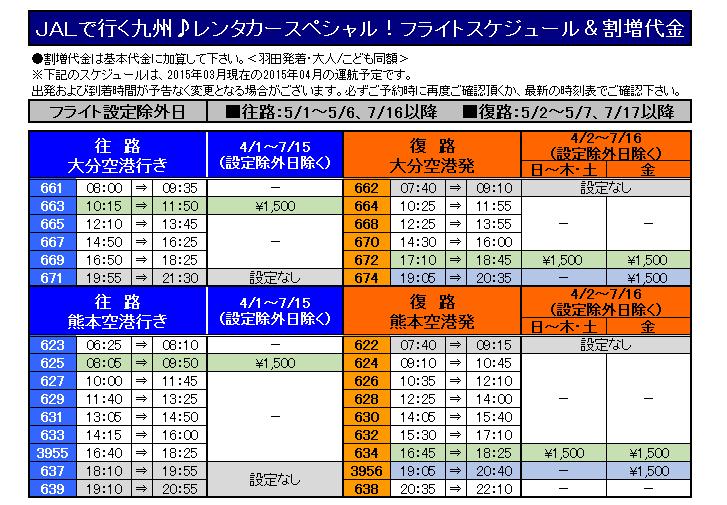 OEM2015大分熊本フライト