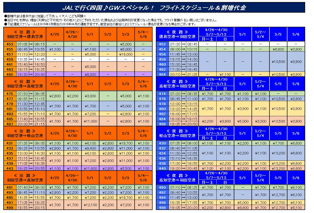 JAL2015四国GWフライト