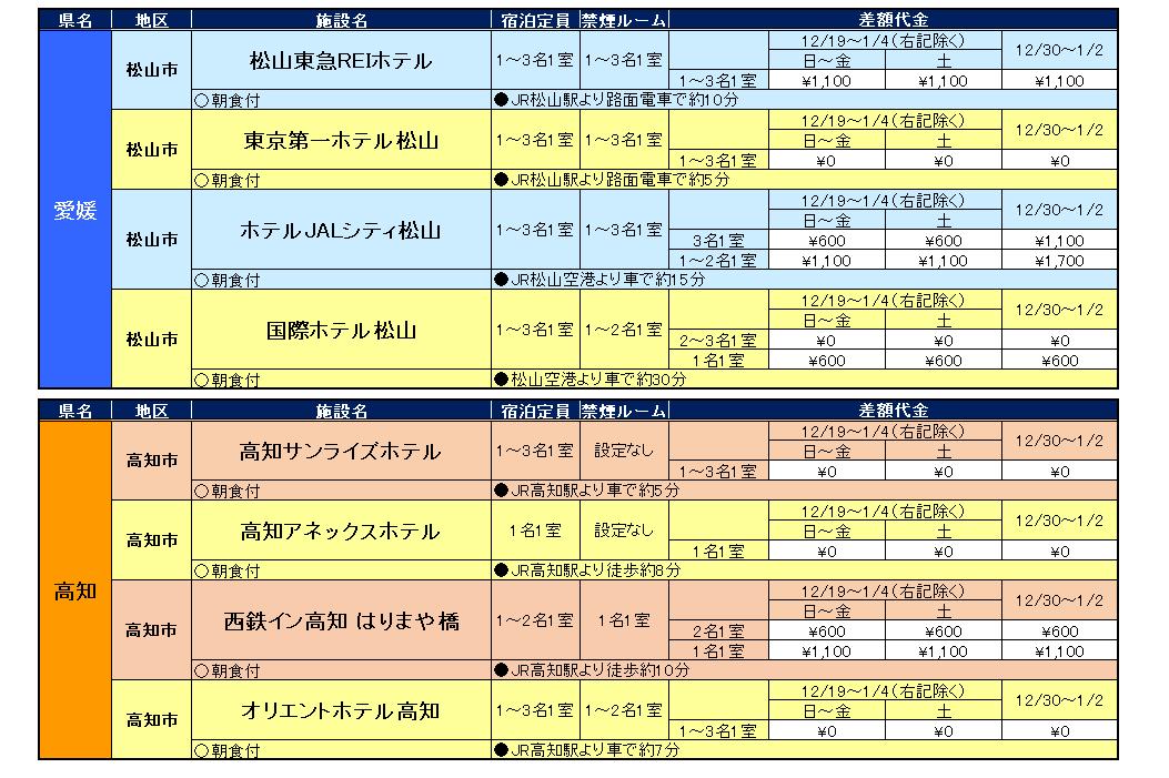 JAL四国ホテル2
