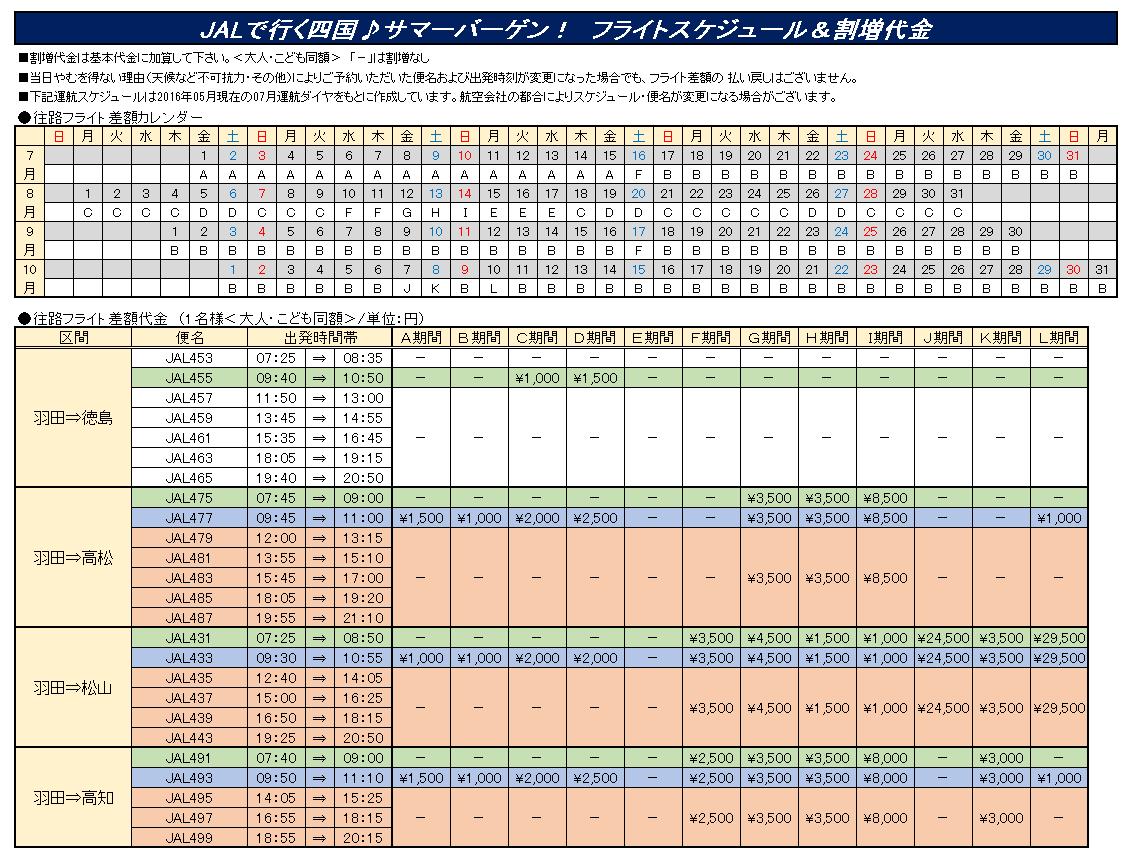 四国フライト1